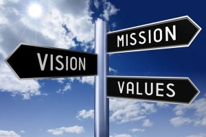 Vision and Mision
