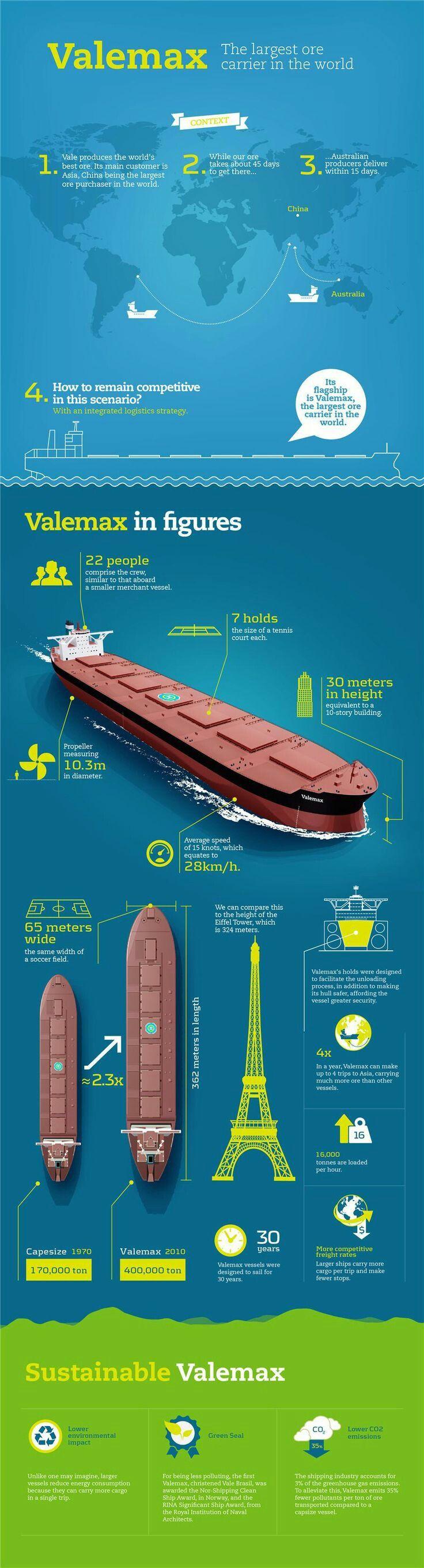 Valemax bulker